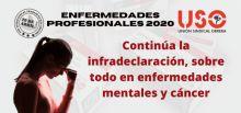 Continúa la infradeclaración de las enfermedades profesionales en 2020