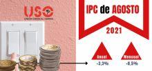 El precio de la luz supone el 70% de la subida del IPC en agosto